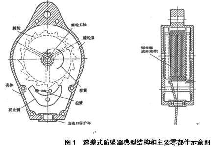 防坠器内部结构图.jpg
