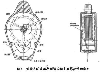 防坠器结构简图.jpg