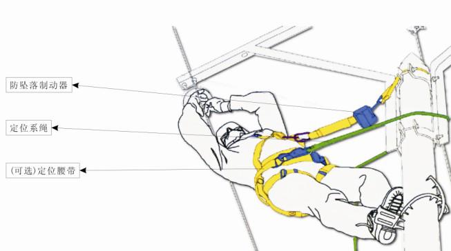 高空作业横向坠落保护技术方案.jpg