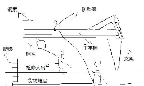 防坠器户外水平生命线防高空坠落系统.jpg