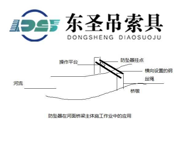 防坠器使用于河面桥梁主体施工作业中.jpg