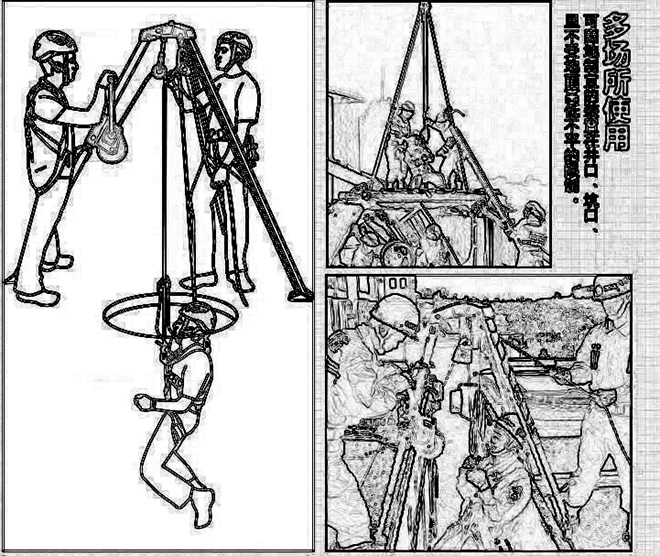 救援三脚架的适用场景.jpg