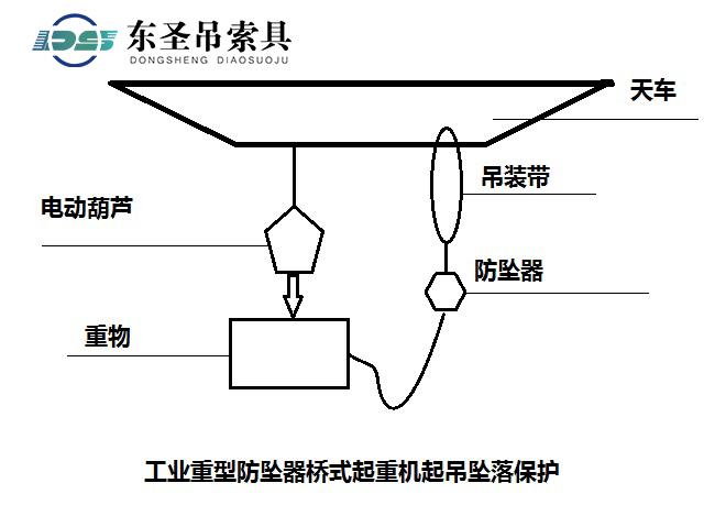 工业重型防坠器桥式起重机起吊坠落保护