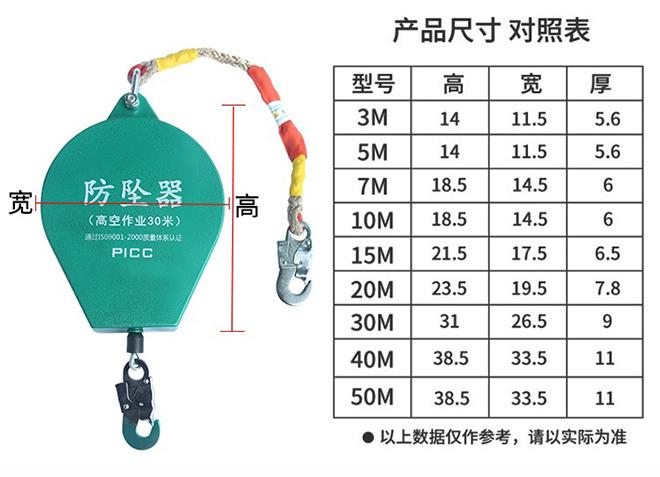 防坠器产品尺寸对照表.jpg