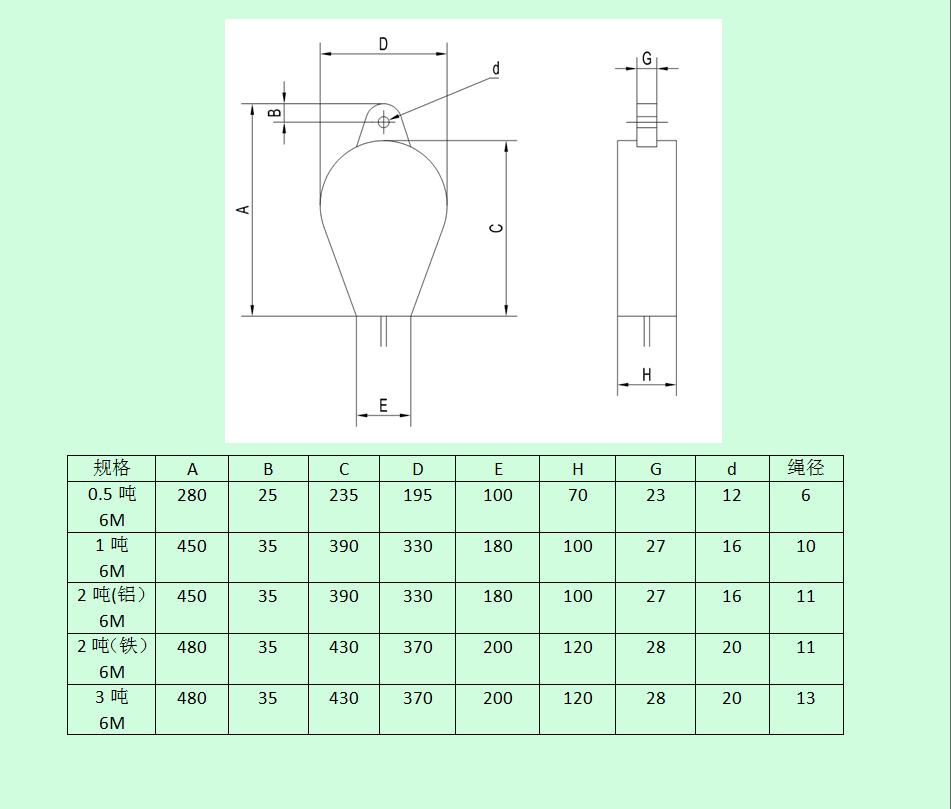 工业防坠器参数.png